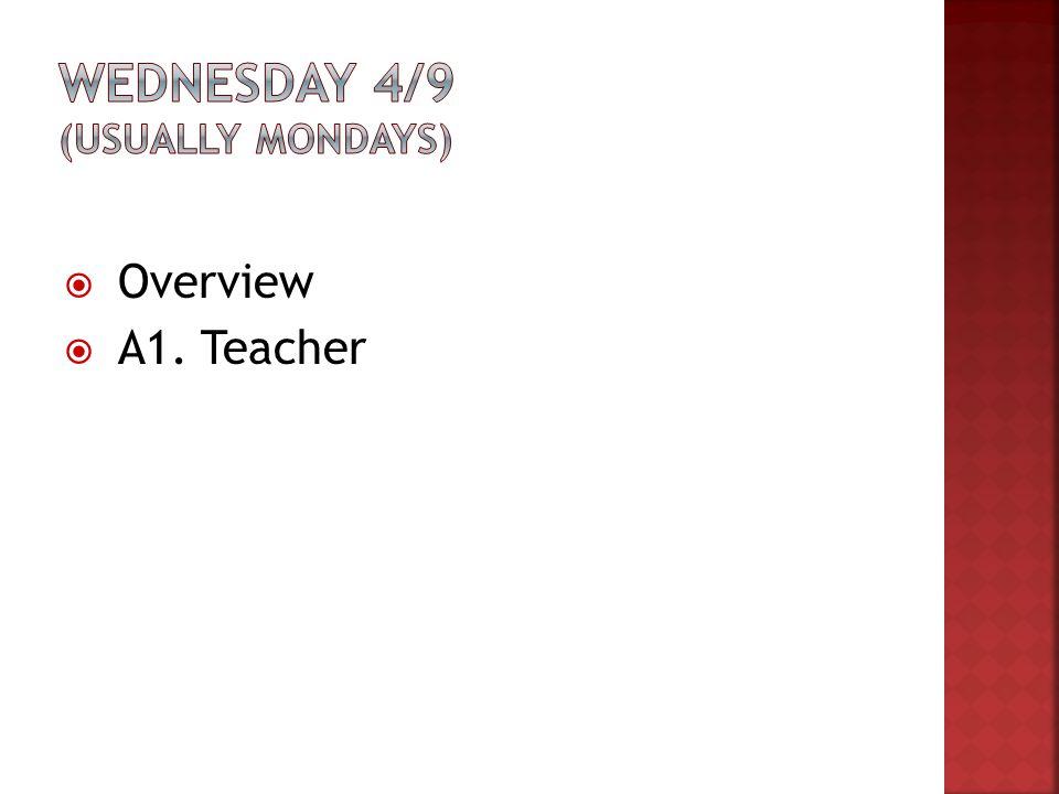  Overview  A1. Teacher