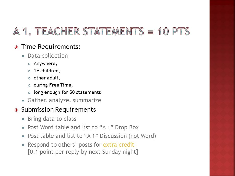  Time Requirements:  Data collection Anywhere, 1+ children, other adult, during Free Time, long enough for 50 statements  Gather, analyze, summarize  Submission Requirements  Bring data to class  Post Word table and list to A 1 Drop Box  Post table and list to A 1 Discussion (not Word)  Respond to others' posts for extra credit [0.1 point per reply by next Sunday night]