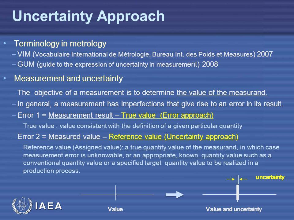 IAEA Uncertainty Approach Terminology in metrology  VIM ( Vocabulaire International de Métrologie, Bureau Int. des Poids et Measures ) 2007  GUM ( g