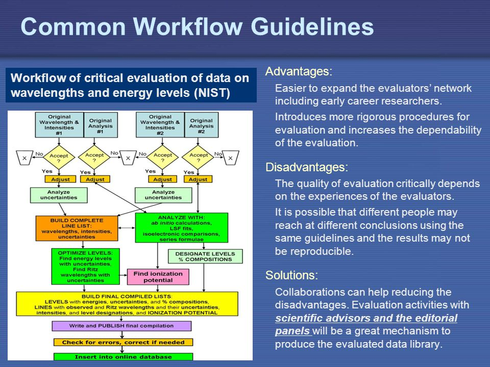 IAEA Common Workflow Guidelines Advantages: Easier to expand the evaluators' network including early career researchers.