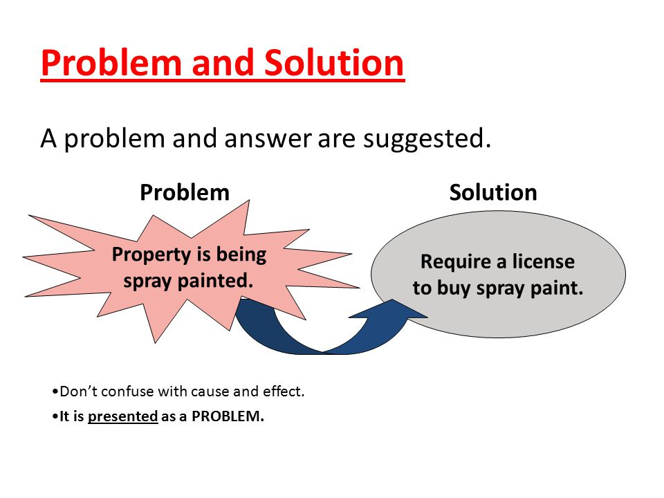 Require a license to buy spray paint. Problem and Solution A problem and answer are suggested.