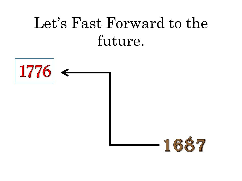 Let's Fast Forward to the future.
