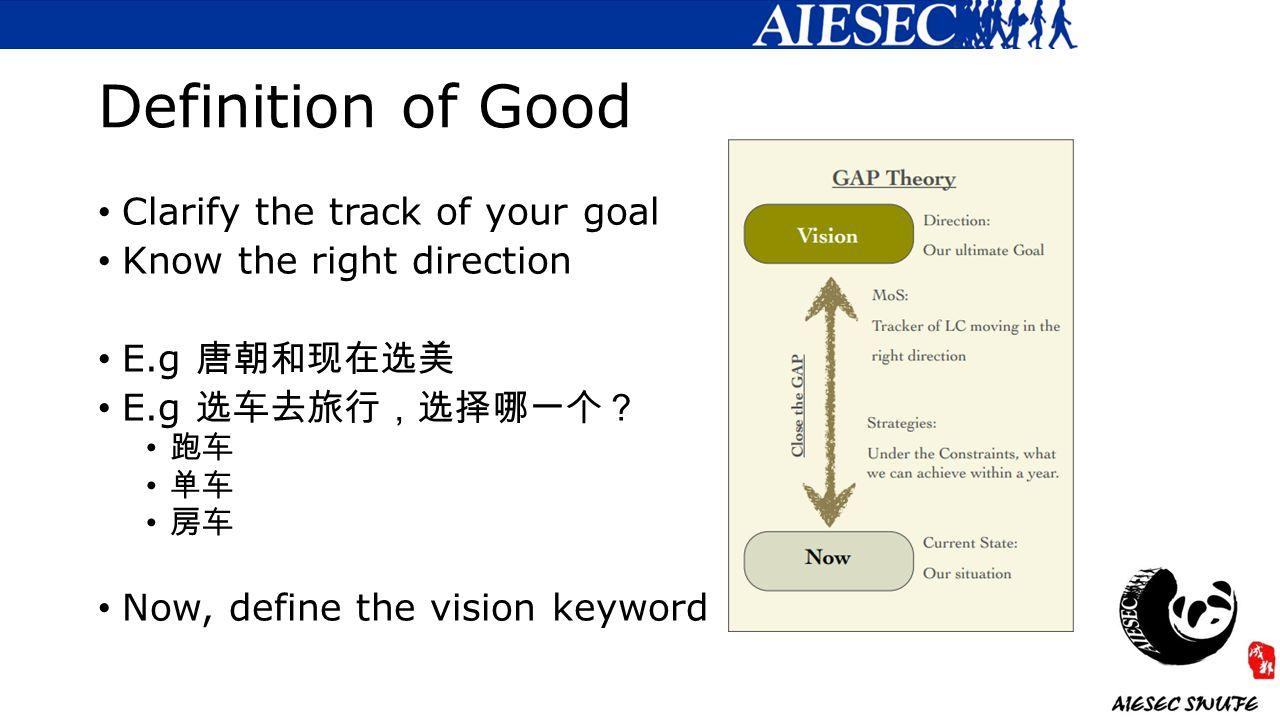 Definition of Good Clarify the track of your goal Know the right direction E.g 唐朝和现在选美 E.g 选车去旅行,选择哪一个? 跑车 单车 房车 Now, define the vision keyword