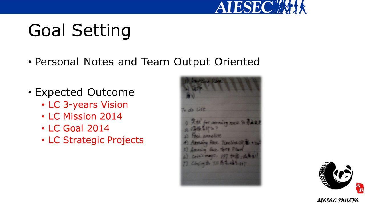 Planning Logic 1. Vision 2. MoS 3. Now Analysis 4. Strategies 1 3 4 2