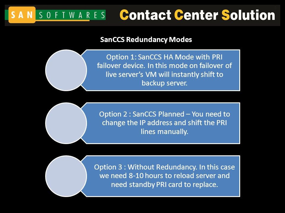 SanCCS Redundancy Modes Option 1: SanCCS HA Mode with PRI failover device.