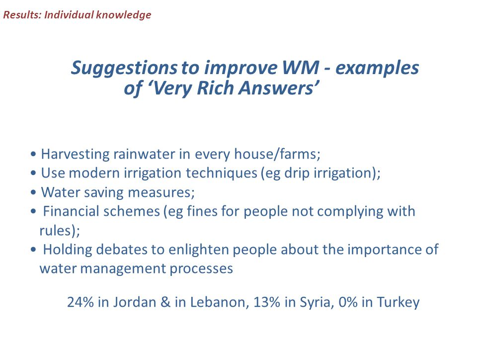 Suggestions to improve WM - examples of 'Very Rich Answers' Harvesting rainwater in every house/farms; Use modern irrigation techniques (eg drip irrigation); Water saving measures; Financial schemes (eg fines for people not complying with rules); Holding debates to enlighten people about the importance of water management processes Results: Individual knowledge 24% in Jordan & in Lebanon, 13% in Syria, 0% in Turkey