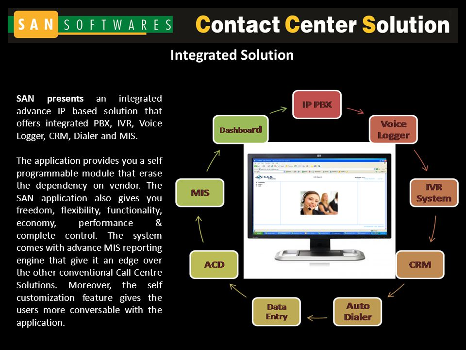 SAN presents an integrated advance IP based solution that offers integrated PBX, IVR, Voice Logger, CRM, Dialer and MIS.