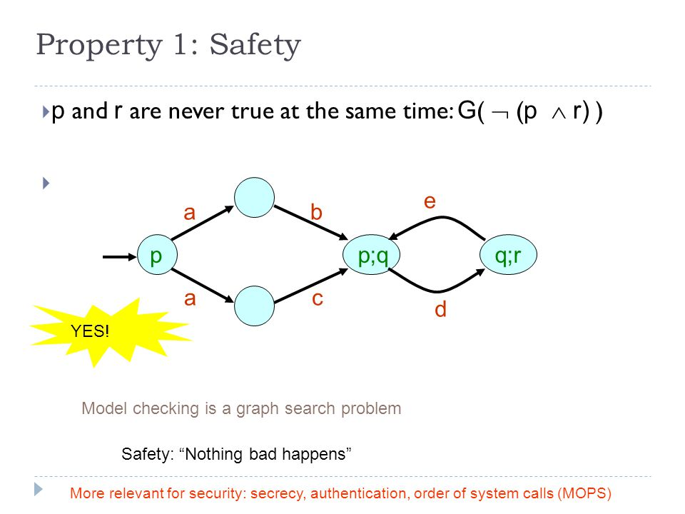 Property 1: Safety  p and r are never true at the same time: G (  ( p  r) )  pp;q a a b c d e q;r YES.