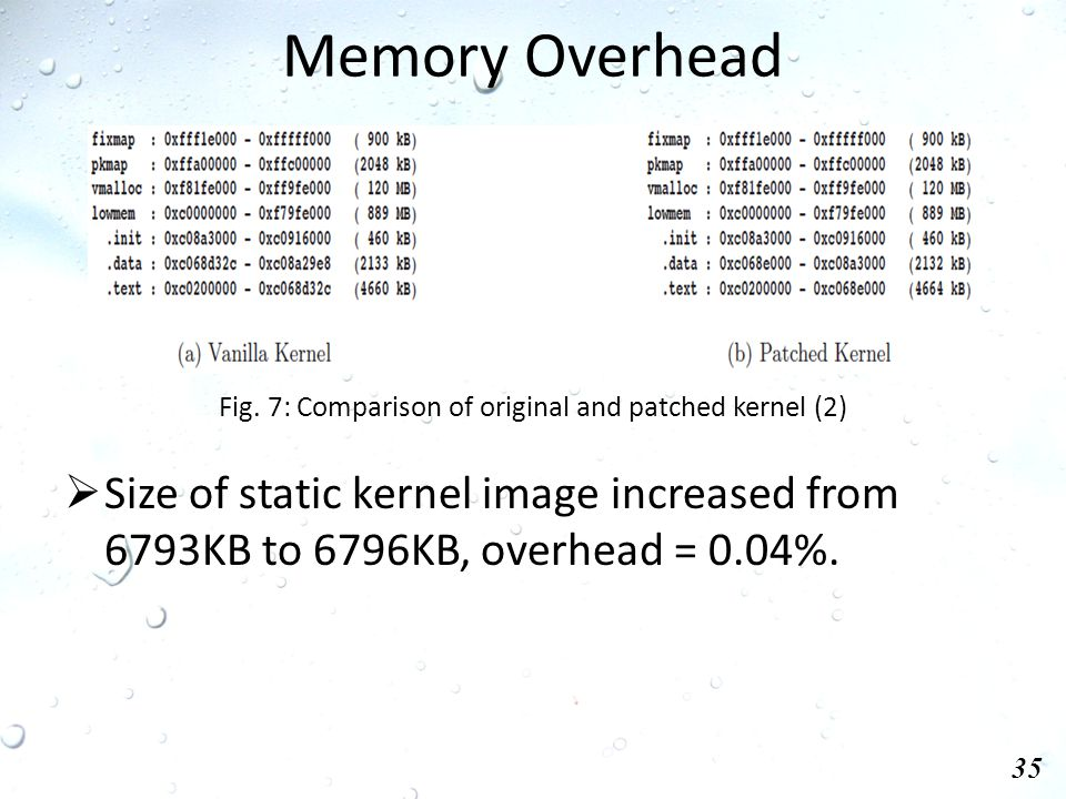 Memory Overhead 35  Size of static kernel image increased from 6793KB to 6796KB, overhead = 0.04%.