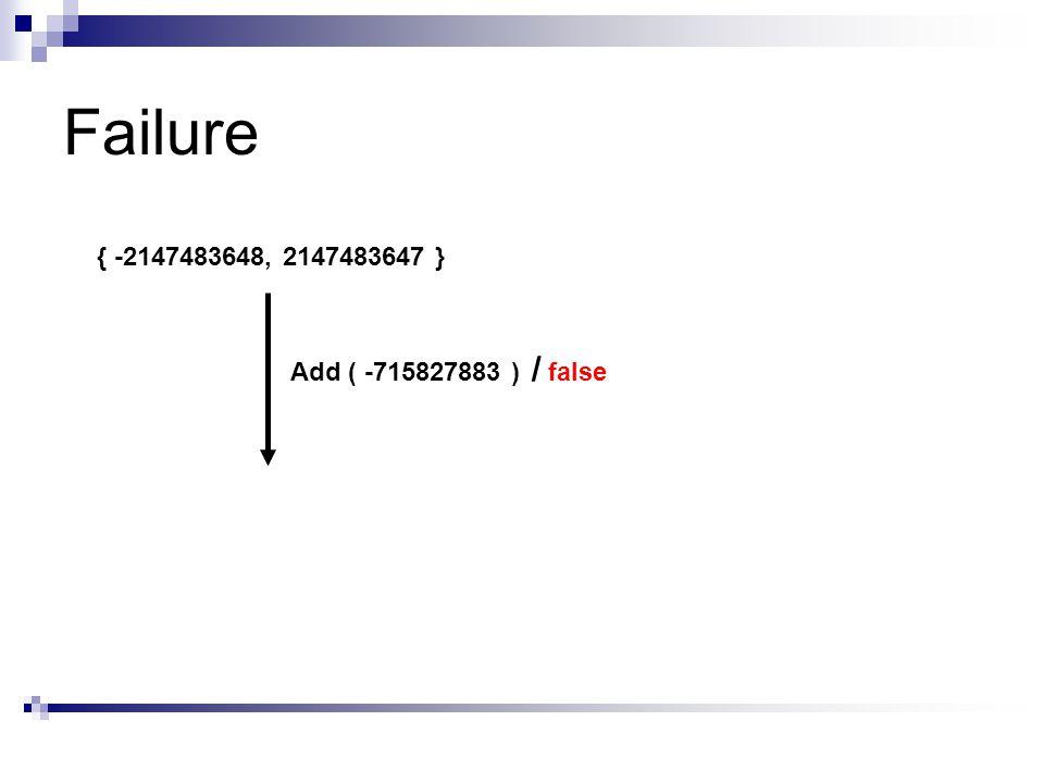 Failure { -2147483648, 2147483647 } Add ( -715827883 ) / false