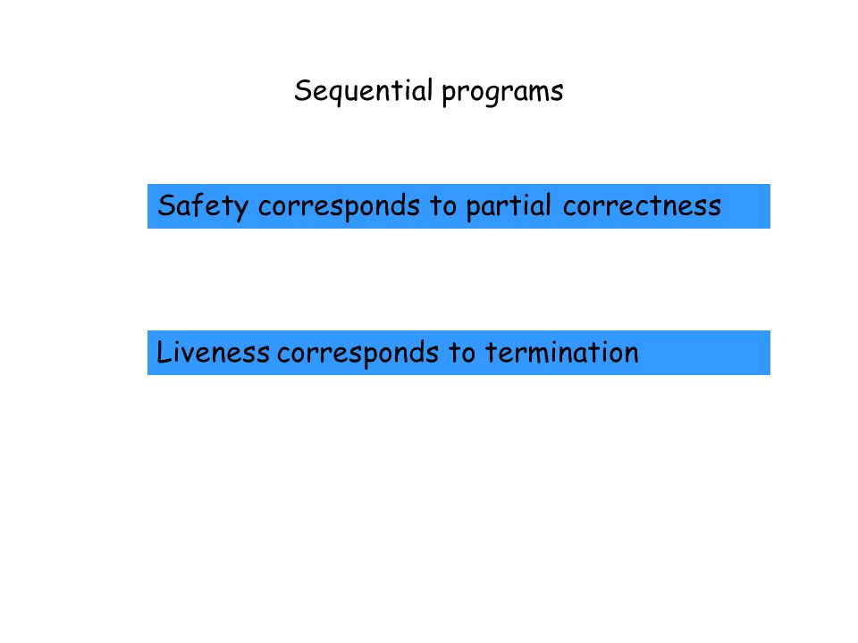 Sequential programs Safety corresponds to partial correctness Liveness corresponds to termination