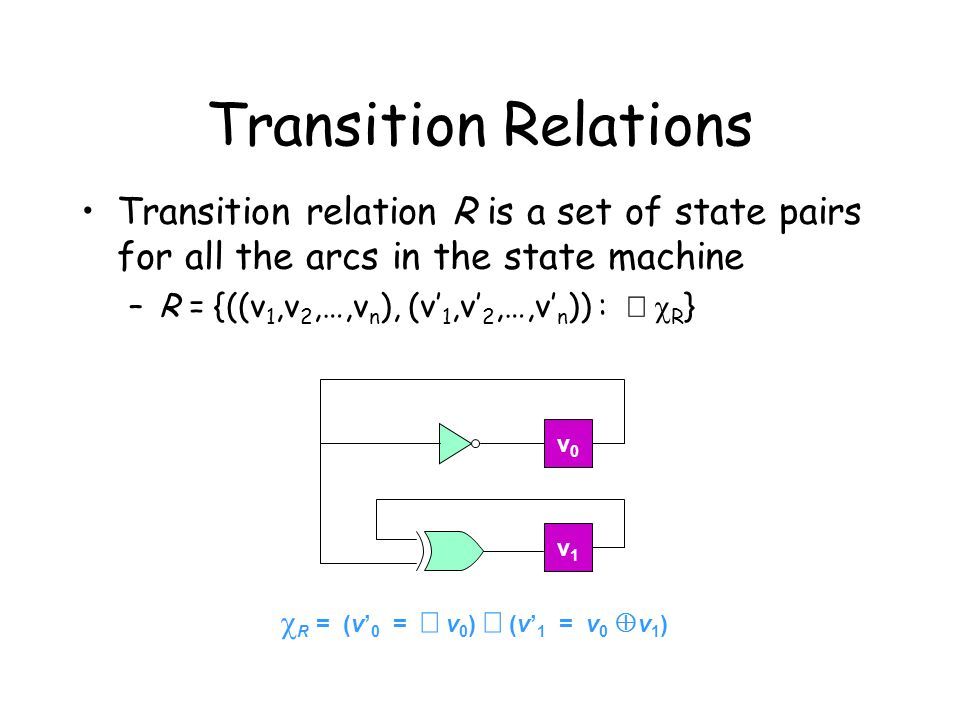 Transition Relations Transition relation R is a set of state pairs for all the arcs in the state machine –R = {((v 1,v 2,…,v n ), (v' 1,v' 2,…,v' n ))