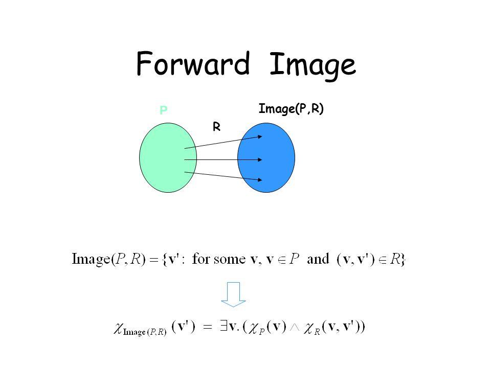 Forward Image P R Image(P,R)