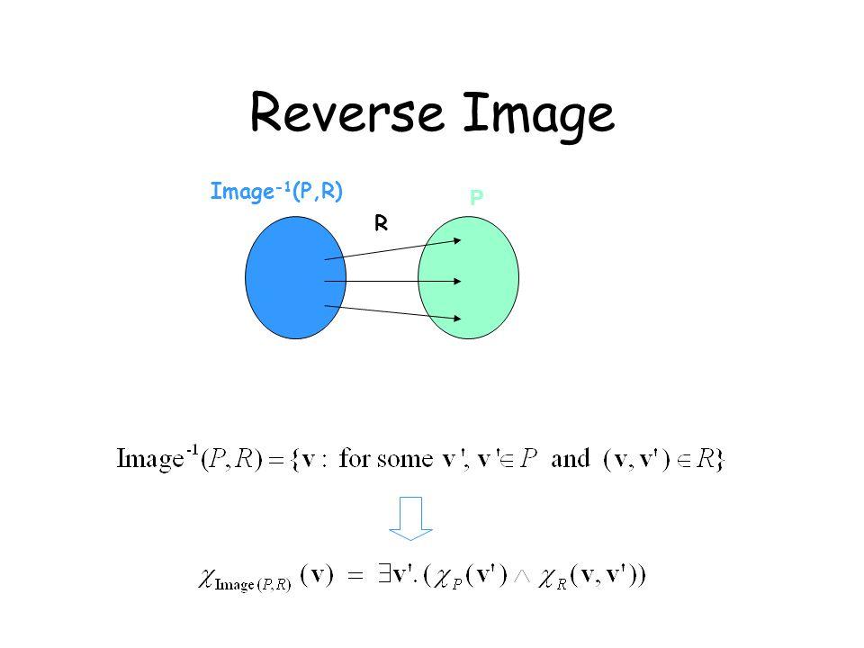 Reverse Image P R Image -1 (P,R)