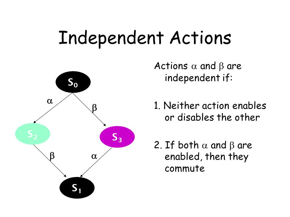 Independent Actions S0S0 S1S1 S2S2 S3S3    Actions  and  are independent if: 1. Neither action enables or disables the other 2. If both  and 