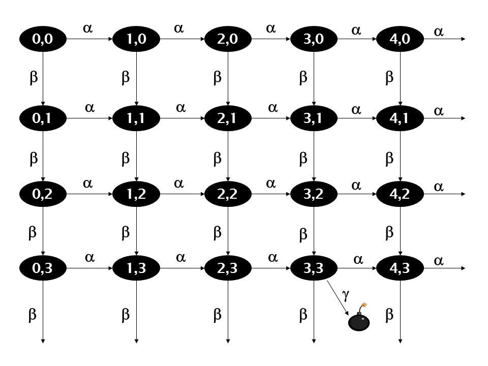 0,0   1,02,03,04,0    0,1  1,12,13,14,1    0,2  1,22,23,24,2    0,3  1,32,33,34,3          