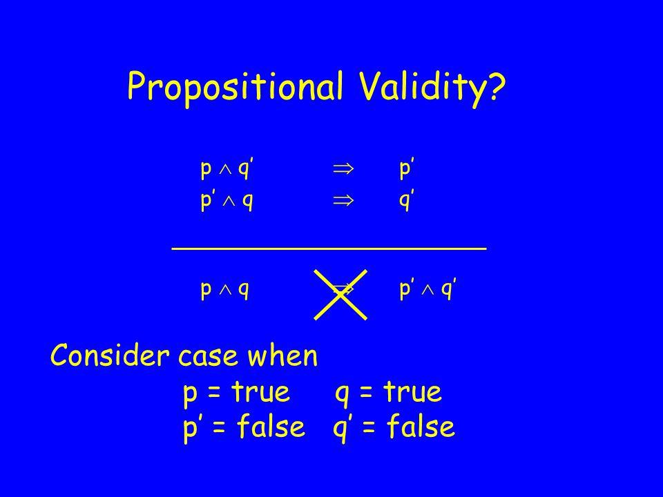 Assume-Guarantee Rule [Stark] [Clarke-Long-McMillan] [Grumberg-Long] [Abadi-Lamport][Alur-Henzinger][McMillan] P || Q'  P' P' || Q  Q' P || Q  P' |