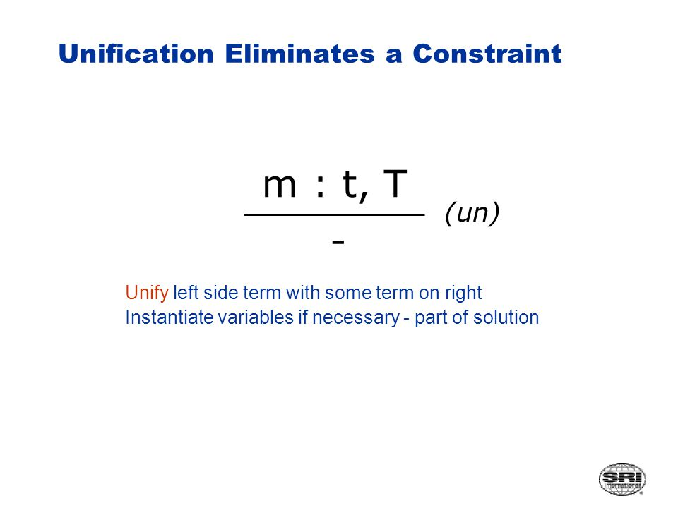 Unification Eliminates a Constraint m : t, T - (un) Unify left side term with some term on right Instantiate variables if necessary - part of solution