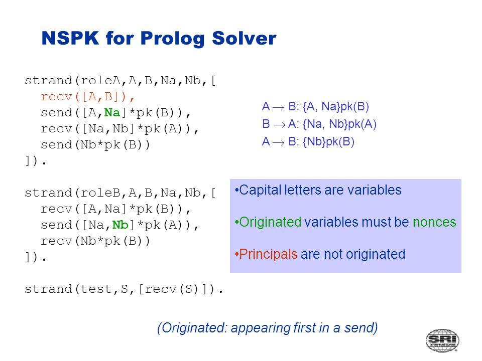 NSPK for Prolog Solver strand(roleA,A,B,Na,Nb,[ recv([A,B]), send([A,Na]*pk(B)), recv([Na,Nb]*pk(A)), send(Nb*pk(B)) ]).