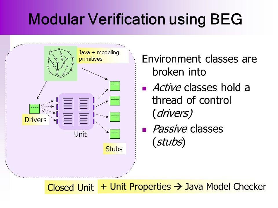 Choosing Top-Level Window Set nonModalWindows Stack modalWindows public Window chooseTopWindow() { Window window = null; if(!modalWindows.empty()) window = modalWindows.pop(); else window=chooseReachable( Window , nonModalWindows); return window; }