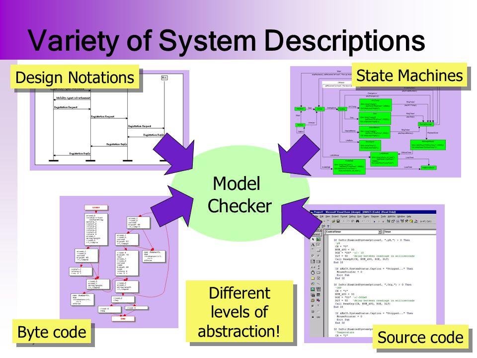 Related Work GUI Ripping: reverse engineering of GUIs [Memon et al.] SMV MC GUI models [Dwyer et al.] MC HCI models [Campos, Harrison, Rushby] (Murphi, SMV, SPIN) Modeling Event-Handling [Chen] Modeling and MC of GUIs [Berstel et al.]