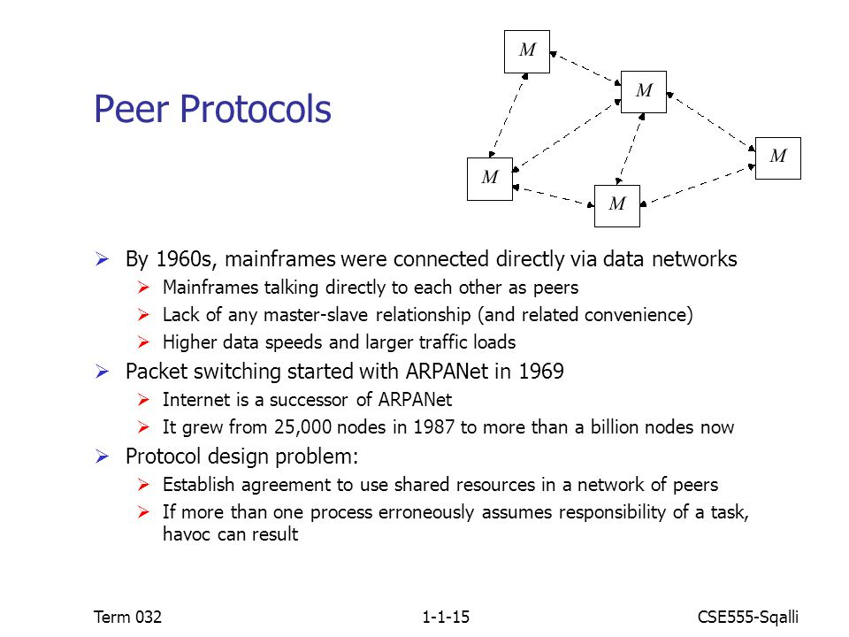 CSE555-SqalliTerm 0321-1-15 Peer Protocols  By 1960s, mainframes were connected directly via data networks  Mainframes talking directly to each other as peers  Lack of any master-slave relationship (and related convenience)  Higher data speeds and larger traffic loads  Packet switching started with ARPANet in 1969  Internet is a successor of ARPANet  It grew from 25,000 nodes in 1987 to more than a billion nodes now  Protocol design problem:  Establish agreement to use shared resources in a network of peers  If more than one process erroneously assumes responsibility of a task, havoc can result