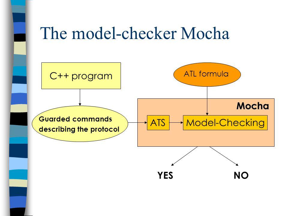 The model-checker Mocha Guarded commands describing the protocol ATL formula Mocha ATSModel-Checking YESNO C++ program