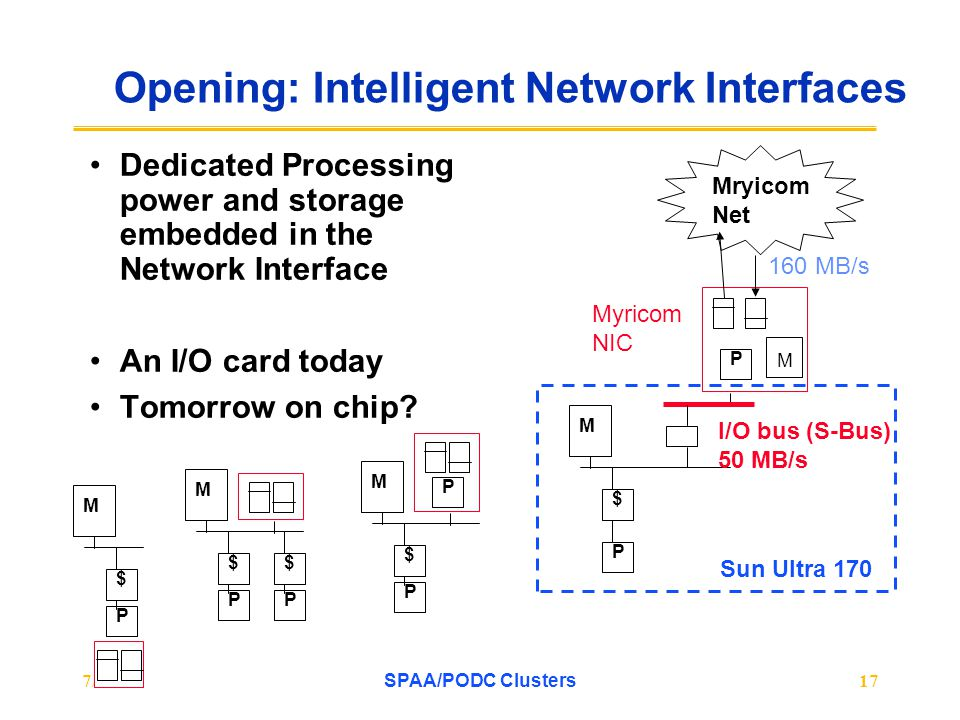 7/28/98SPAA/PODC Clusters17 Opening: Intelligent Network Interfaces Dedicated Processing power and storage embedded in the Network Interface An I/O card today Tomorrow on chip.