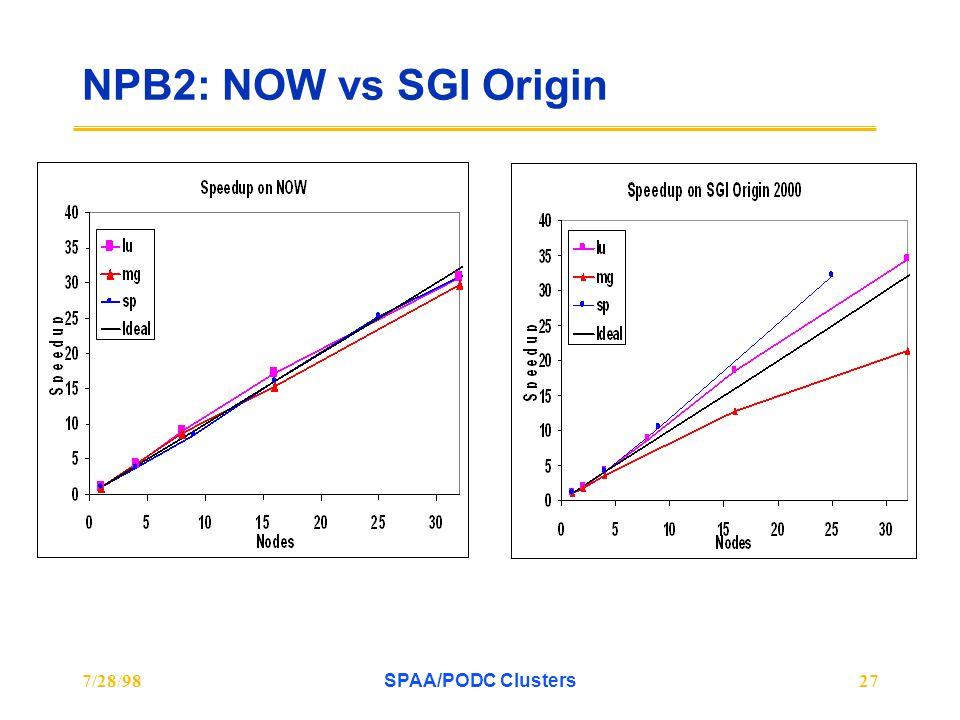 7/28/98SPAA/PODC Clusters27 NPB2: NOW vs SGI Origin