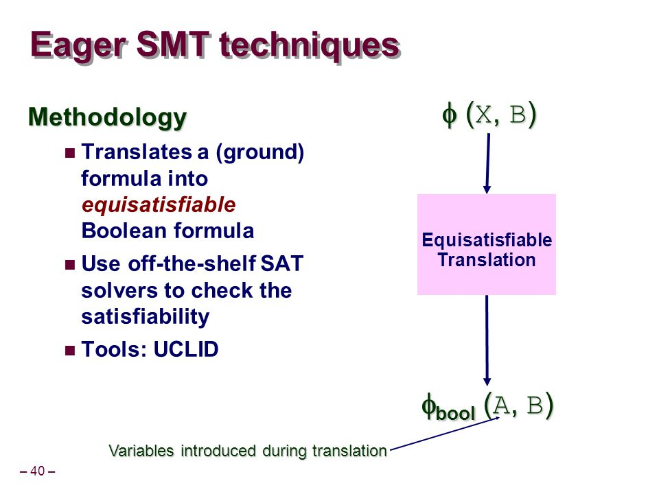 – 40 – Eager SMT techniques Methodology Translates a (ground) formula into equisatisfiable Boolean formula Use off-the-shelf SAT solvers to check the satisfiability Tools: UCLID Equisatisfiable Translation  ( X, B )  bool ( A, B ) Variables introduced during translation