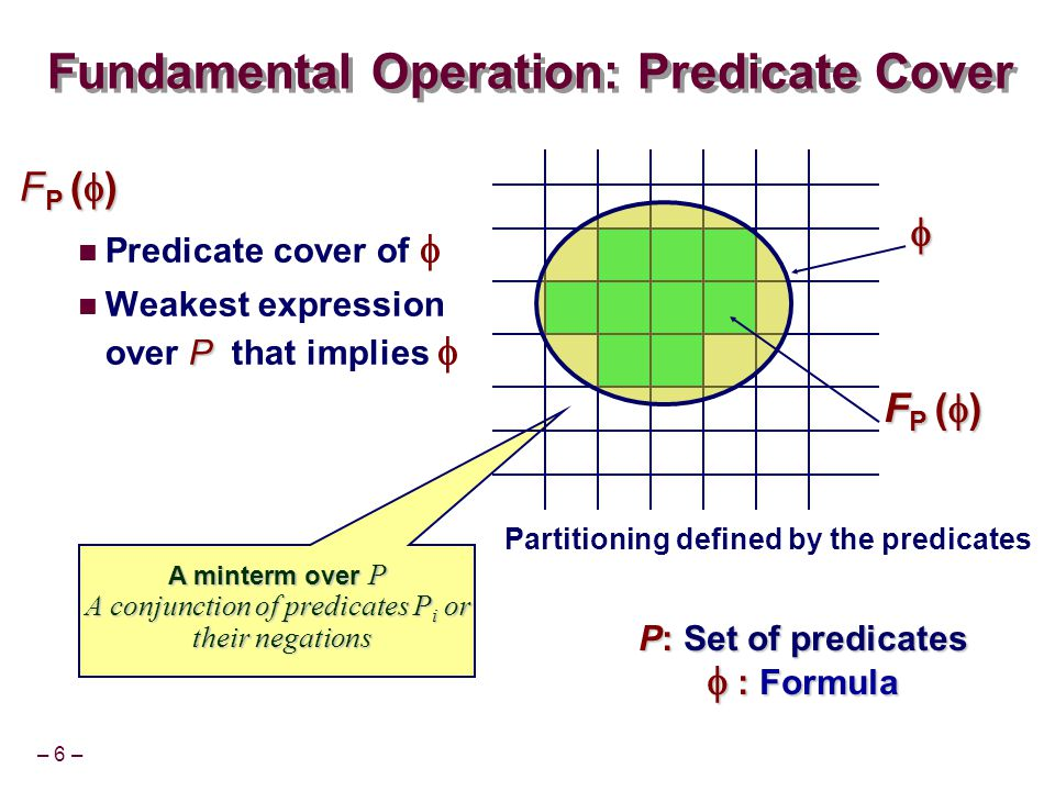 – 37 – SMT-based predicate abstraction