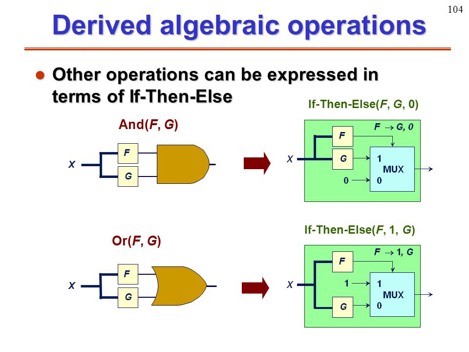 104 Derived algebraic operations l Other operations can be expressed in terms of If-Then-Else X F G X F G And(F, G) Or(F, G) If-Then-Else(F, G, 0) If-