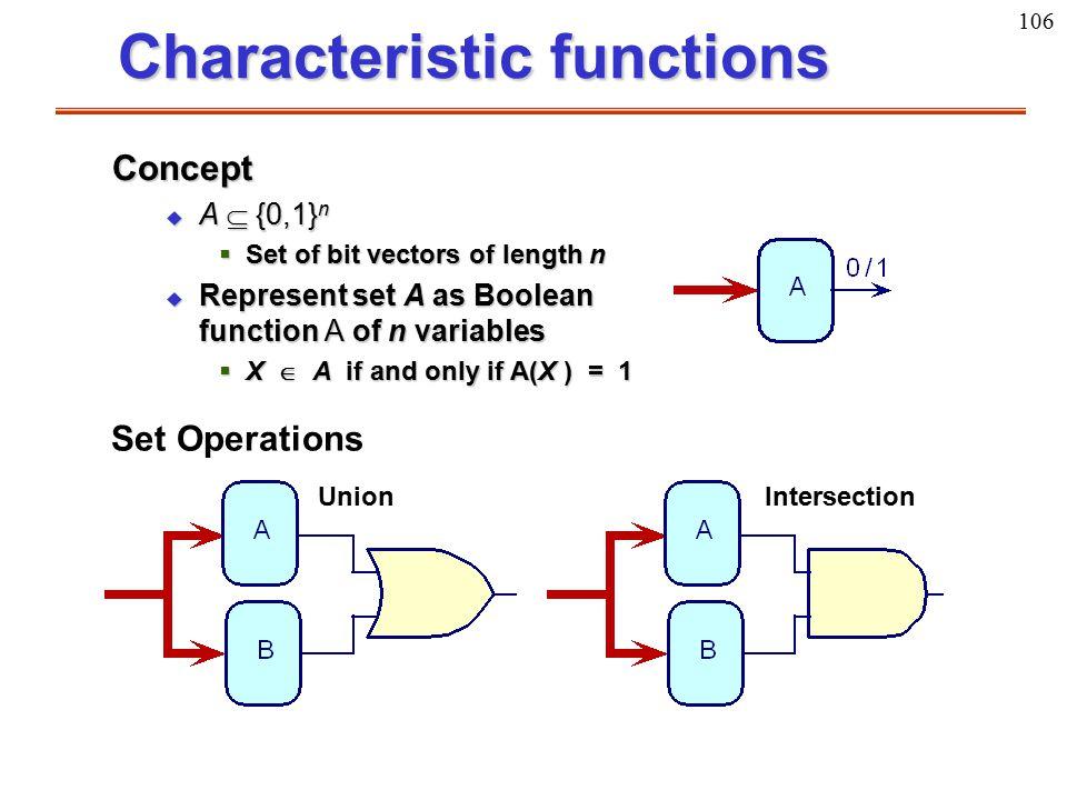 106 Set Operations UnionIntersection Characteristic functions Concept u A  {0,1} n  Set of bit vectors of length n u Represent set A as Boolean func