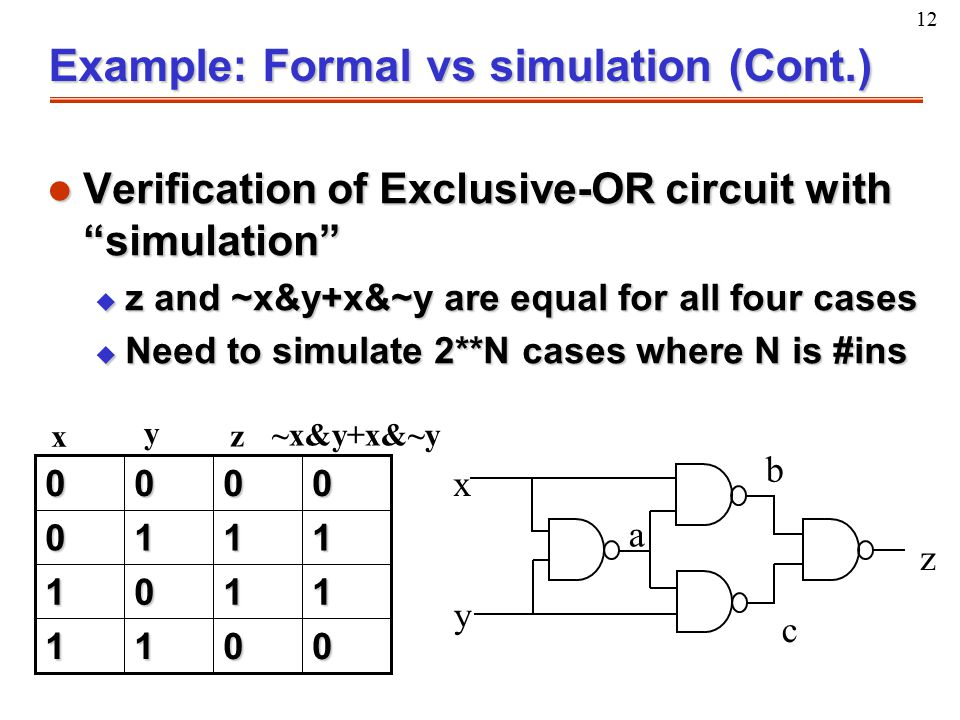 """12 Example: Formal vs simulation (Cont.) l Verification of Exclusive-OR circuit with """"simulation"""" u z and ~x&y+x&~y are equal for all four cases u Nee"""