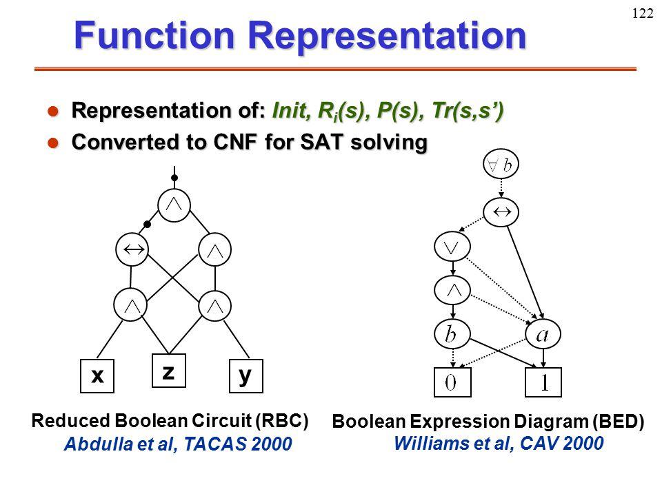 122 Function Representation l Representation of: Init, R i (s), P(s), Tr(s,s') l Converted to CNF for SAT solving x z y Reduced Boolean Circuit (RBC)