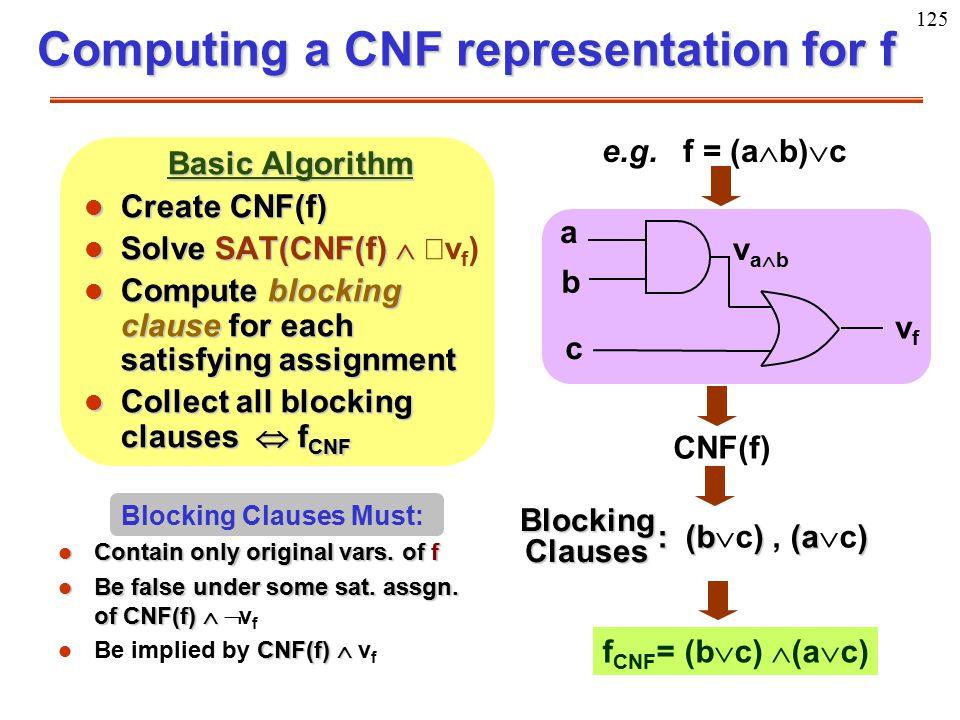 125 Computing a CNF representation for f Basic Algorithm l Create CNF(f) Solve SAT(CNF(f)  Solve SAT(CNF(f)   v f ) l Compute blocking clause for e