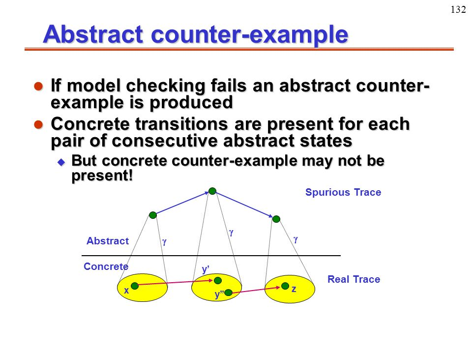 132 Abstract counter-example l If model checking fails an abstract counter- example is produced l Concrete transitions are present for each pair of co