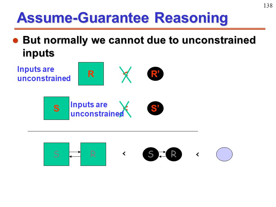 138 Assume-Guarantee Reasoning R R < < S R S S S' R' < < l But normally we cannot due to unconstrained inputs Inputs are unconstrained
