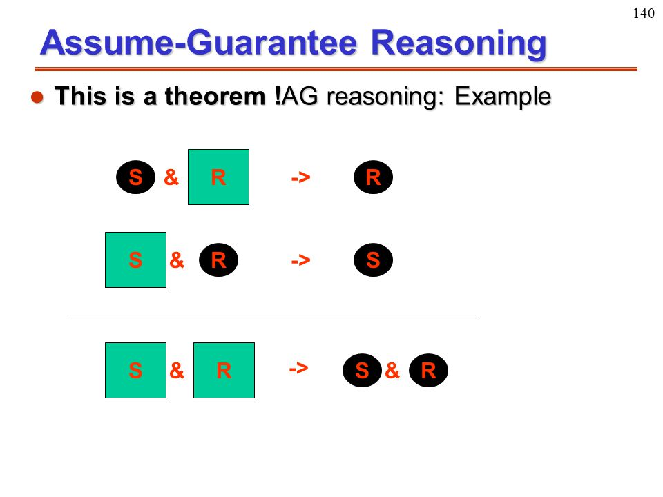 140 Assume-Guarantee Reasoning R R -> S R S S RS RS & & & & l This is a theorem !AG reasoning: Example