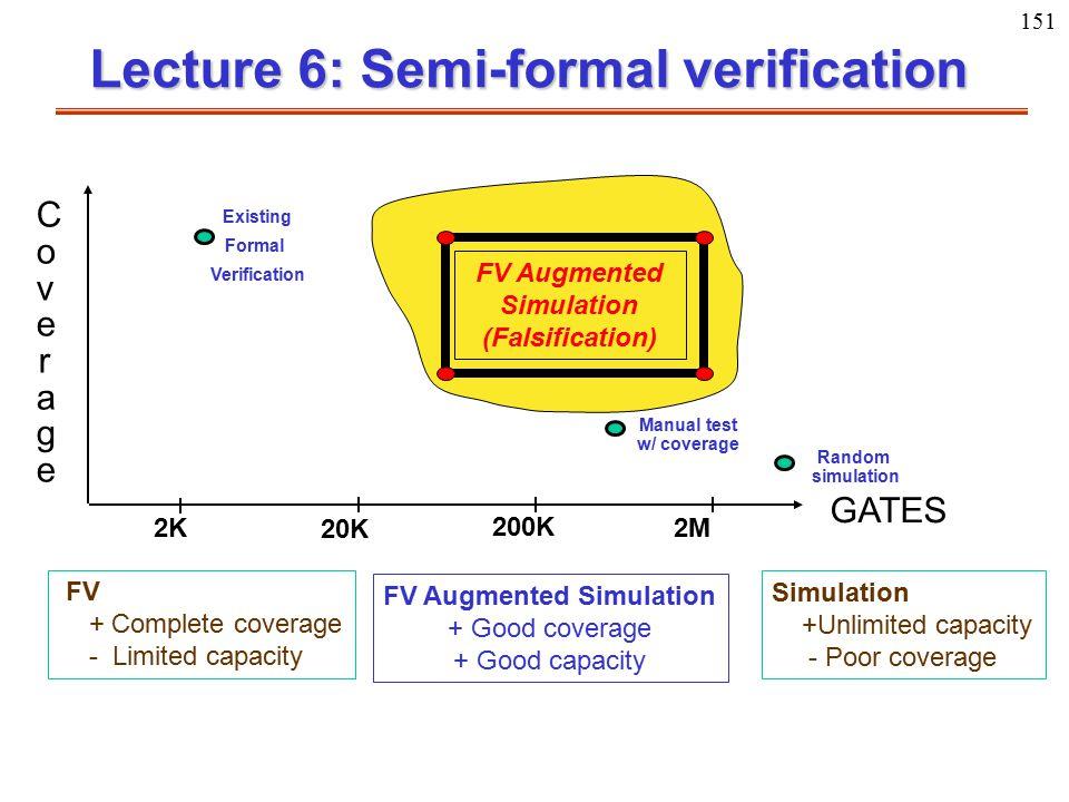 151 Lecture 6: Semi-formal verification CoverageCoverage 2K 20K 200K 2M Existing Formal Verification Random simulation Manual test w/ coverage FV Augm