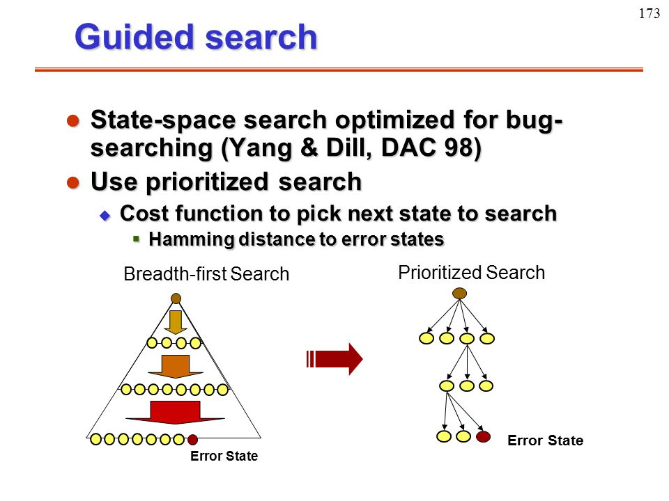 173 Guided search l State-space search optimized for bug- searching (Yang & Dill, DAC 98) l Use prioritized search u Cost function to pick next state