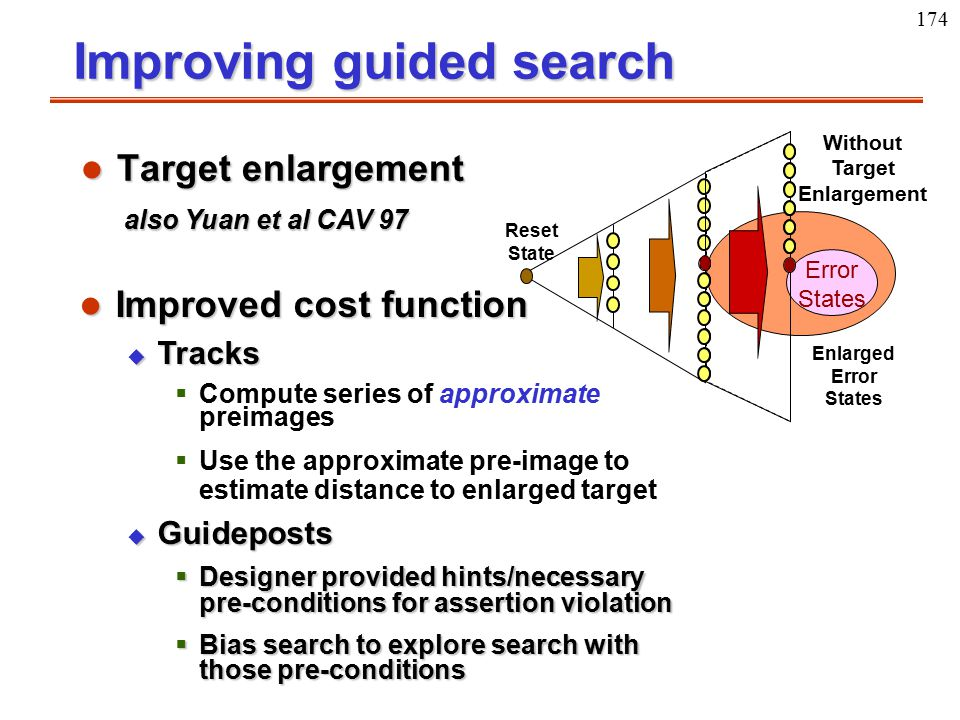 174 Improving guided search l Target enlargement Error States Reset State Without Target Enlargement Enlarged Error States also Yuan et al CAV 97 l Im