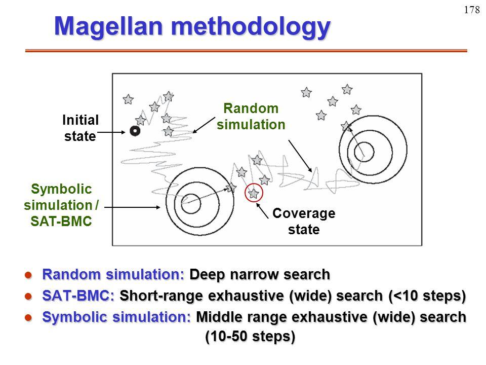 178 Magellan methodology l Random simulation: Deep narrow search l SAT-BMC: Short-range exhaustive (wide) search (<10 steps) l Symbolic simulation: Mi