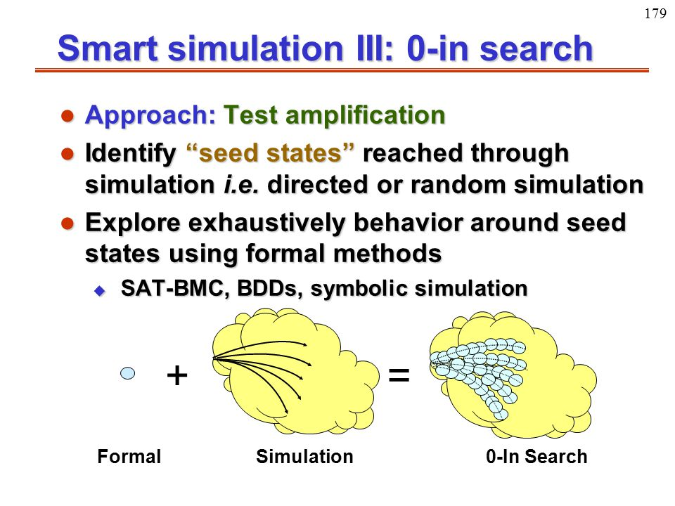 """179 Smart simulation III: 0-in search l Approach: Test amplification l Identify """"seed states"""" reached through simulation i.e. directed or random simul"""