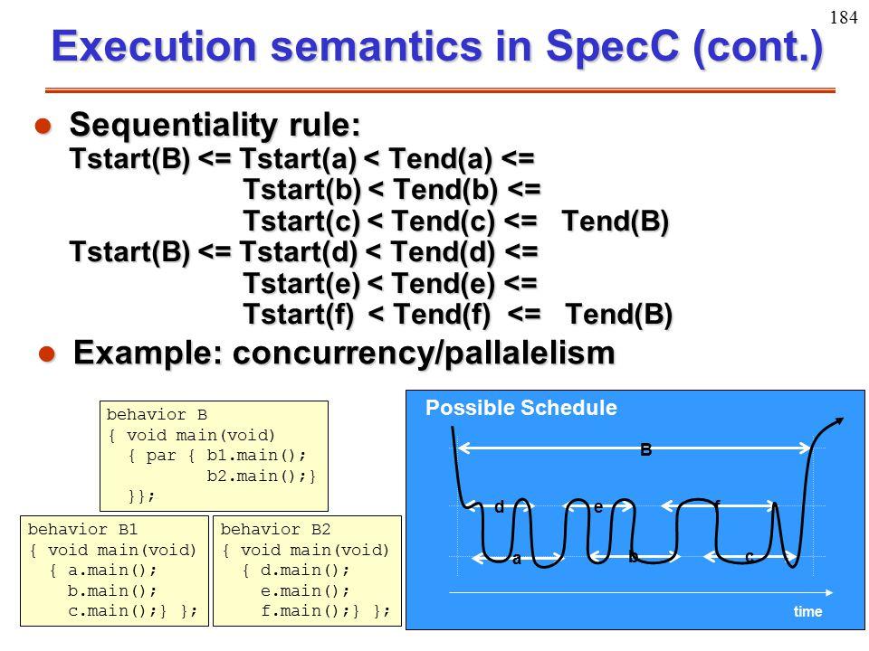 184 d a bc time B ef Execution semantics in SpecC (cont.) Possible Schedule l Sequentiality rule: Tstart(B) <= Tstart(a) < Tend(a) <= Tstart(b) < Tend