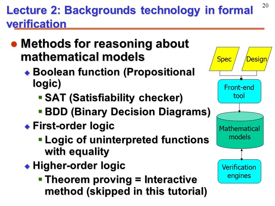 20 Spec Lecture 2: Backgrounds technology in formal verification l Methods for reasoning about mathematical models u Boolean function (Propositional l