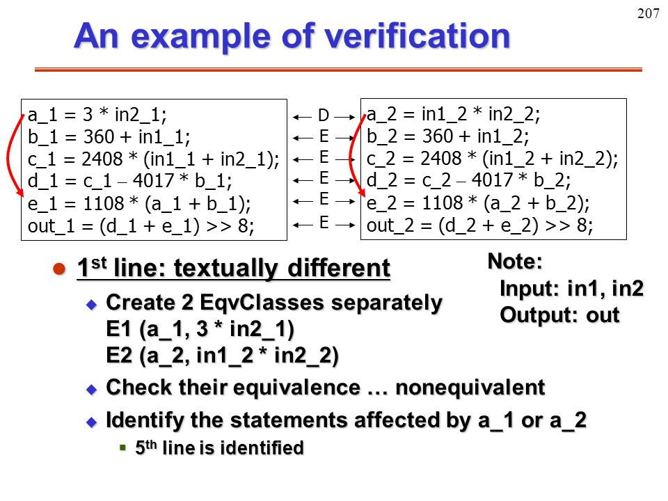 207 An example of verification l 1 st line: textually different u Create 2 EqvClasses separately E1 (a_1, 3 * in2_1) E2 (a_2, in1_2 * in2_2) u Check t