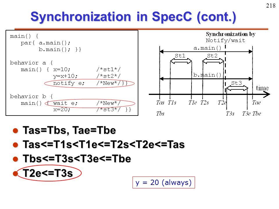 218 Synchronization in SpecC (cont.) y = 20 (always) l Tas=Tbs, Tae=Tbe l Tas<=T1s<T1e<=T2s<T2e<=Tas l Tbs<=T3s<T3e<=Tbe l T2e<=T3s