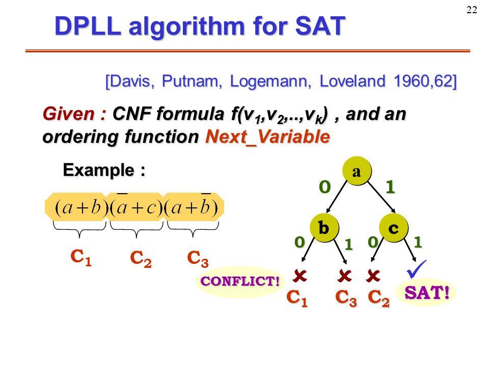 22  C1C1C1C1 CONFLICT! DPLL algorithm for SAT Given : CNF formula f(v 1,v 2,..,v k ), and an ordering function Next_Variable Example : C1C1 C2C2 C3C3