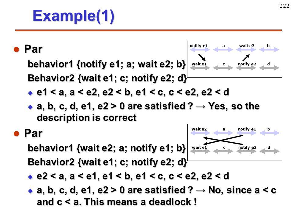 222Example(1) l Par behavior1 {notify e1; a; wait e2; b} Behavior2 {wait e1; c; notify e2; d} u e1 < a, a < e2, e2 < b, e1 < c, c < e2, e2 < d u a, b,